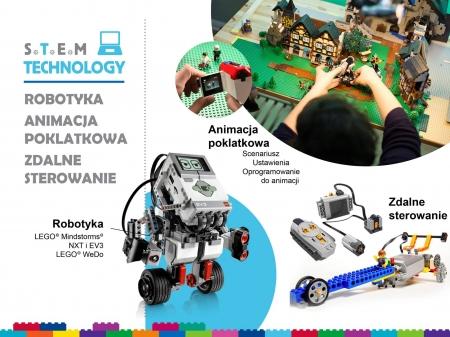 Jelcz -Laskowice Szkoła Podstawowa nr 2 ROBOTYKA DLA JUNIORA (7-12) 2020/2021